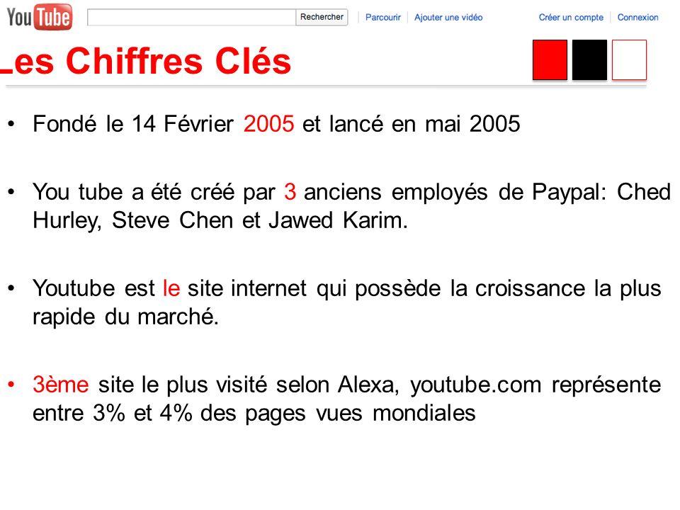 Les Chiffres Clés Fondé le 14 Février 2005 et lancé en mai 2005 You tube a été créé par 3 anciens employés de Paypal: Ched Hurley, Steve Chen et Jawed