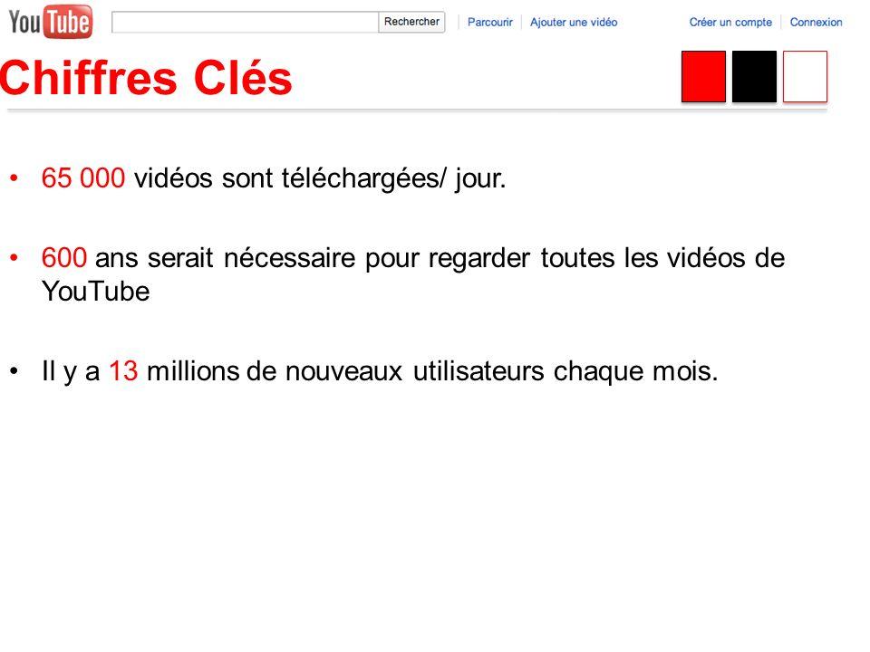 Vidéos exceptionnelles La première vidéo Me at the Zoo a été téléchargée le 23 avril 2005 4 heures 36 minutes et 3 secondes: Cest la vidéo la plus longue sur YouTube par le fondateur A voir !