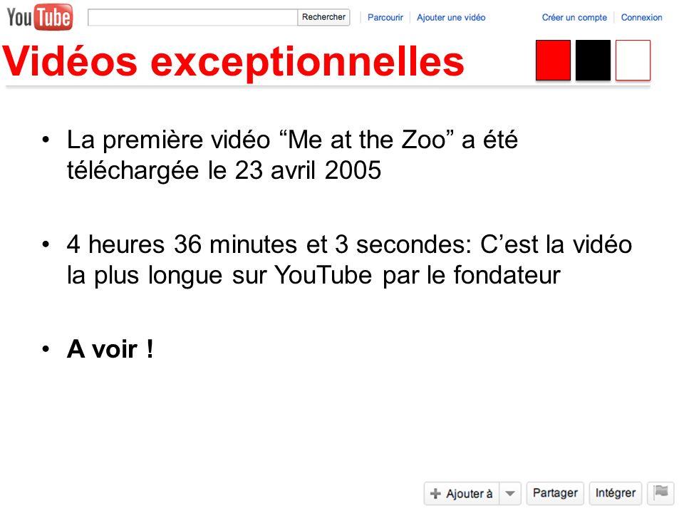 Vidéos exceptionnelles La première vidéo Me at the Zoo a été téléchargée le 23 avril 2005 4 heures 36 minutes et 3 secondes: Cest la vidéo la plus lon
