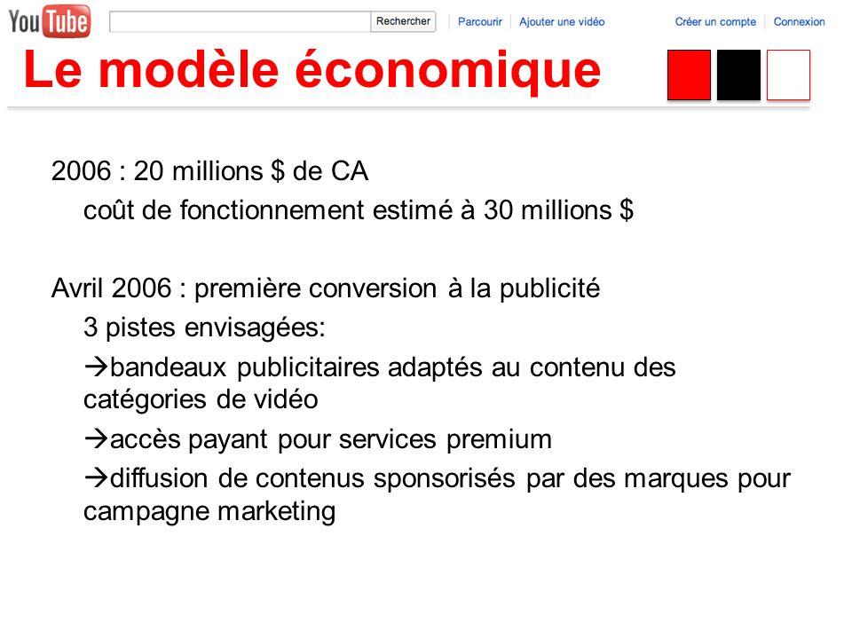Le modèle économique 2008: 200 millions $ de CA seulement 4% des vidéos avec publicité 2010: 945 millions $ CA prévision 2011 : 1 milliard $ pub favorisée pour vidéos qui rapportent de largent 54% vidéos du top 10 contient de la publicité contre 33% en 2008 de plus en plus de pub avant et après vidéos