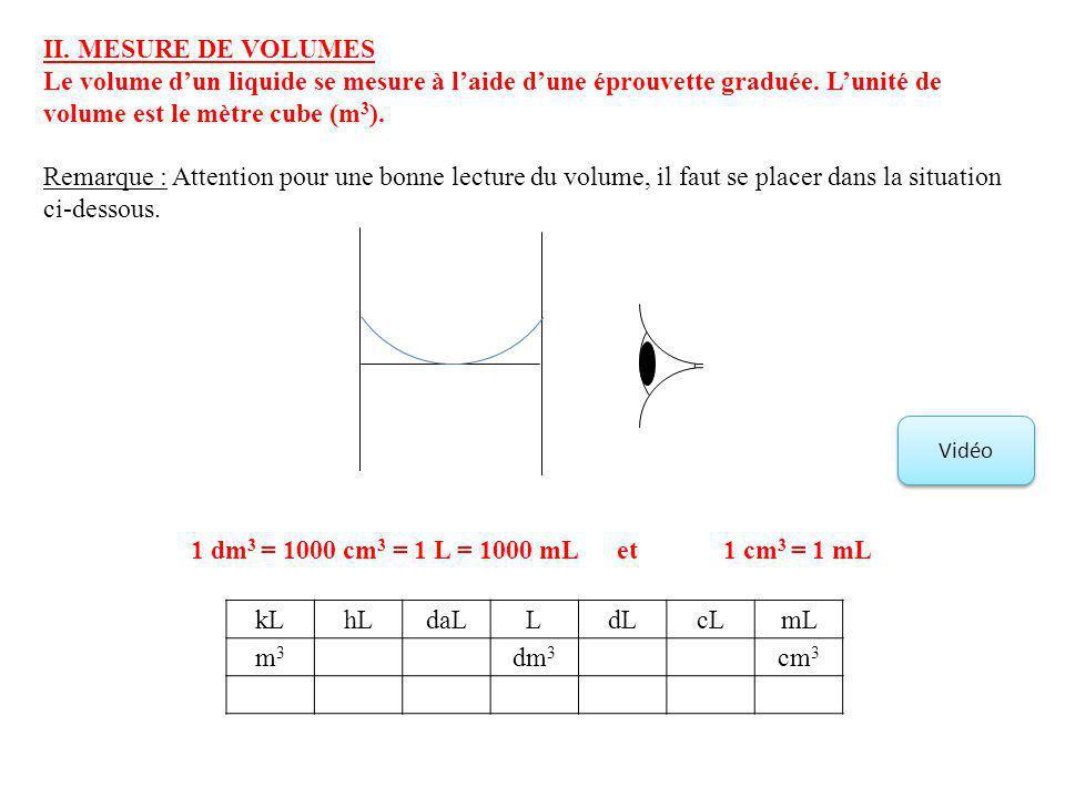 II. MESURE DE VOLUMES Le volume dun liquide se mesure à laide dune éprouvette graduée. Lunité de volume est le mètre cube (m 3 ). Remarque : Attention