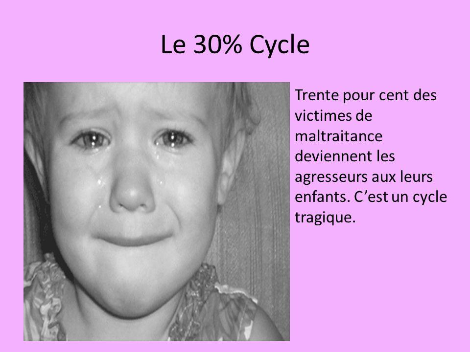 Le 30% Cycle Trente pour cent des victimes de maltraitance deviennent les agresseurs aux leurs enfants. Cest un cycle tragique.