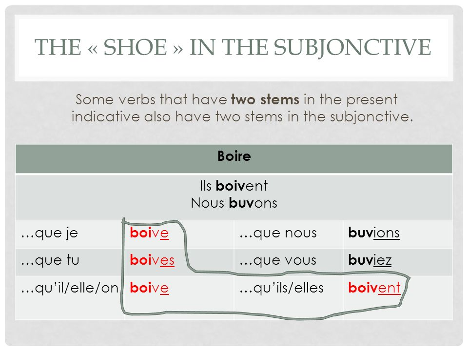 LE SUBJONCTIF AVEC LES EXPRESSIONS IMPERSONNELLES An impersonal expression: the subject does not refer to any particular person or thing.