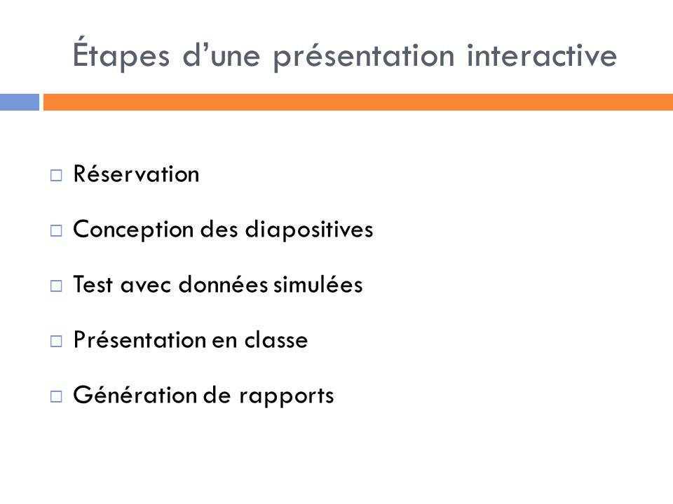 Étapes dune présentation interactive Réservation Conception des diapositives Test avec données simulées Présentation en classe Génération de rapports