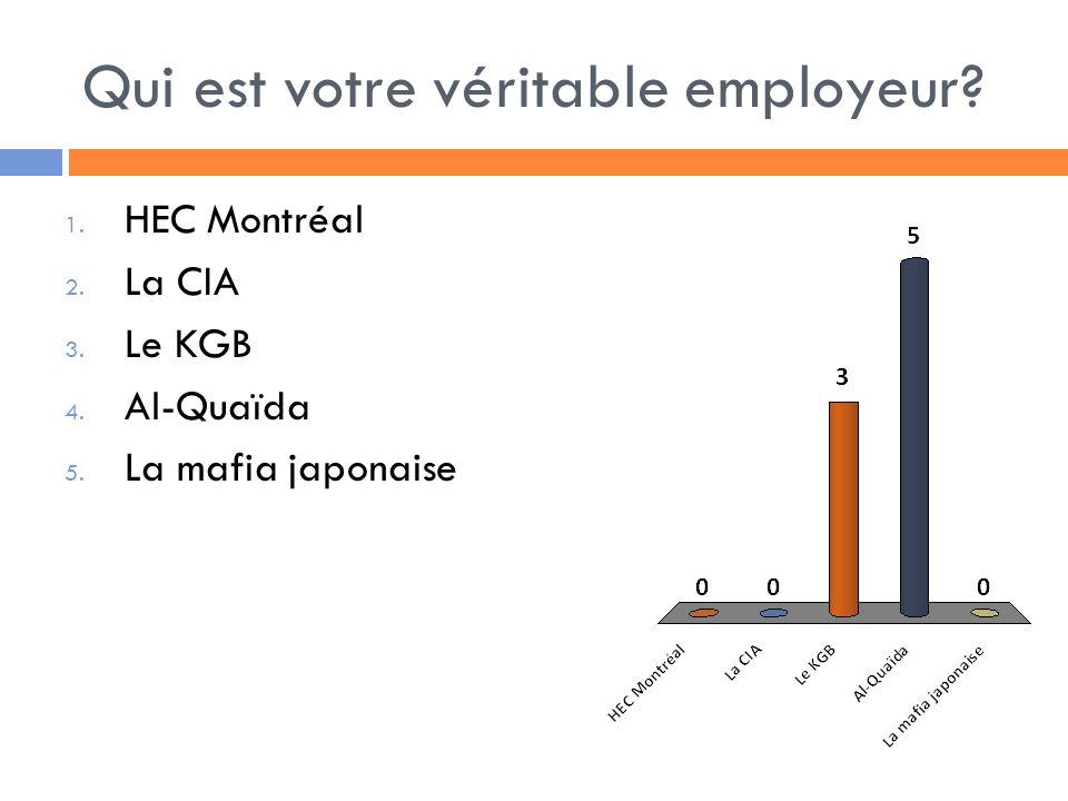 Qui est votre véritable employeur. 1. HEC Montréal 2.