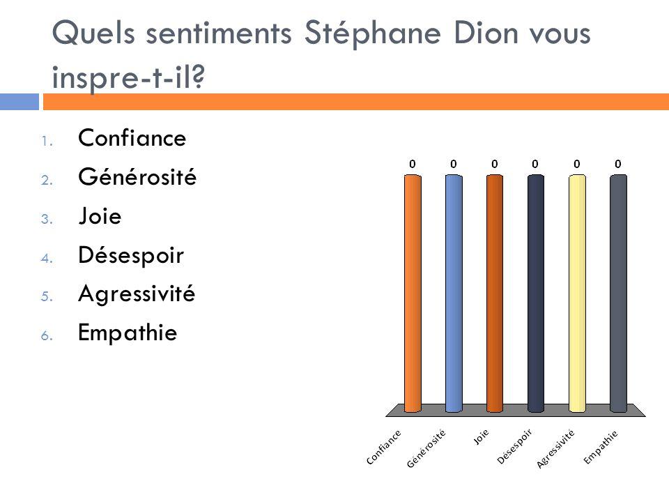 Quels sentiments Stéphane Dion vous inspre-t-il. 1.