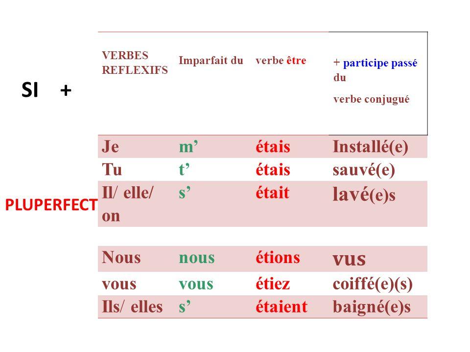 VERBES REFLEXIFS Imparfait duverbe être + participe passé du verbe conjugué JemétaisInstallé(e) Tutétaissauvé(e) Il/ elle/ on sétait lavé (e)s Nousnou