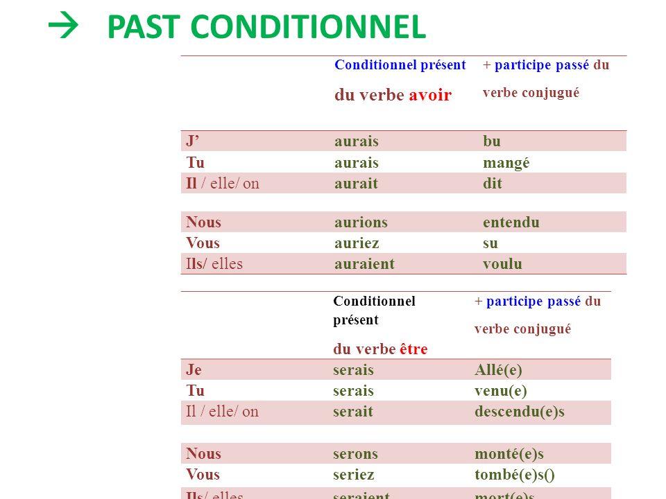 Verbes réfléxifs Conditionnel présent du verbe être + participe passé du verbe conjugué Jemeseraislevé(e) Tuteseraisfait mal(e) Il/ elle/onseseraitlavé(e)s Nousnousserionsparlé(e)s Vousvousseriezcoiffé(e)(s) Ils/ ellesseseraientbaigné(e)s PAST CONDITIONNEL