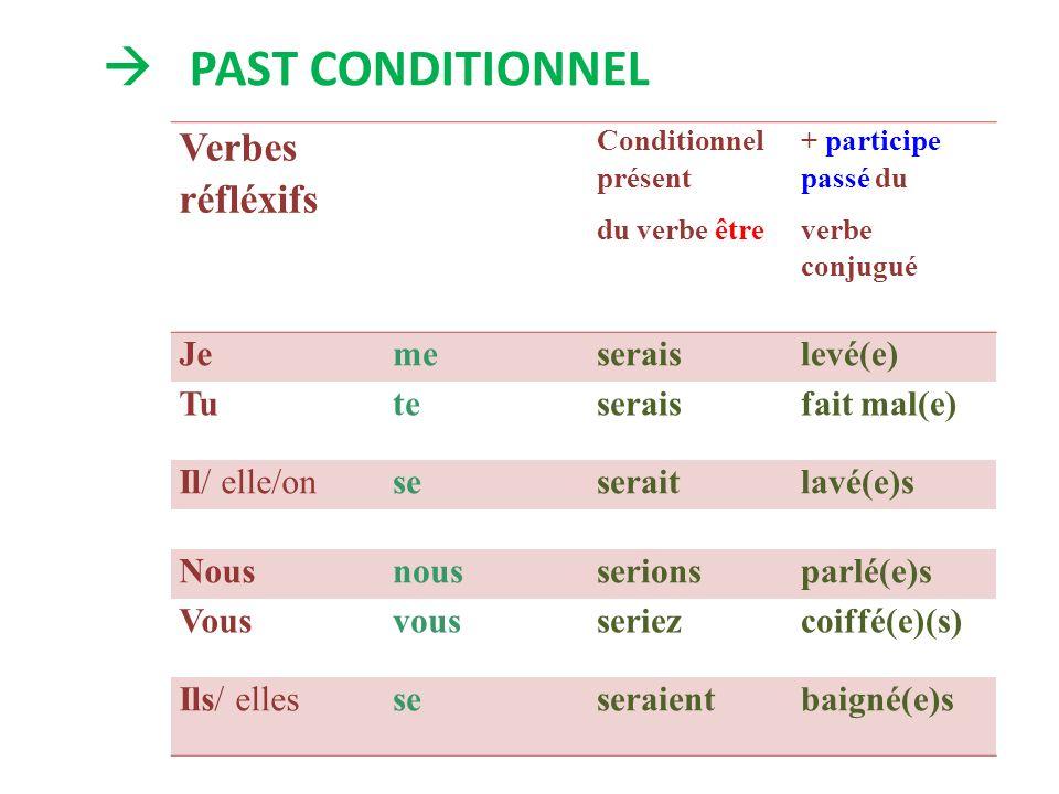 Verbes réfléxifs Conditionnel présent du verbe être + participe passé du verbe conjugué Jemeseraislevé(e) Tuteseraisfait mal(e) Il/ elle/onseseraitlav
