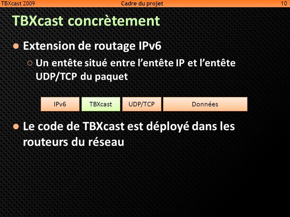 TBXcast concrètement Extension de routage IPv6 Un entête situé entre lentête IP et lentête UDP/TCP du paquet Le code de TBXcast est déployé dans les r