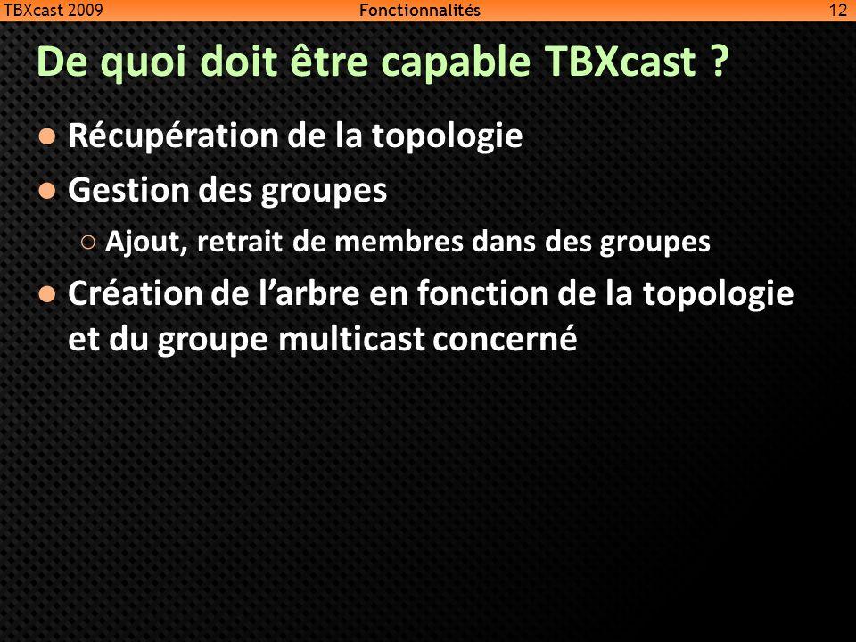 De quoi doit être capable TBXcast ? Récupération de la topologie Gestion des groupes Ajout, retrait de membres dans des groupes Création de larbre en
