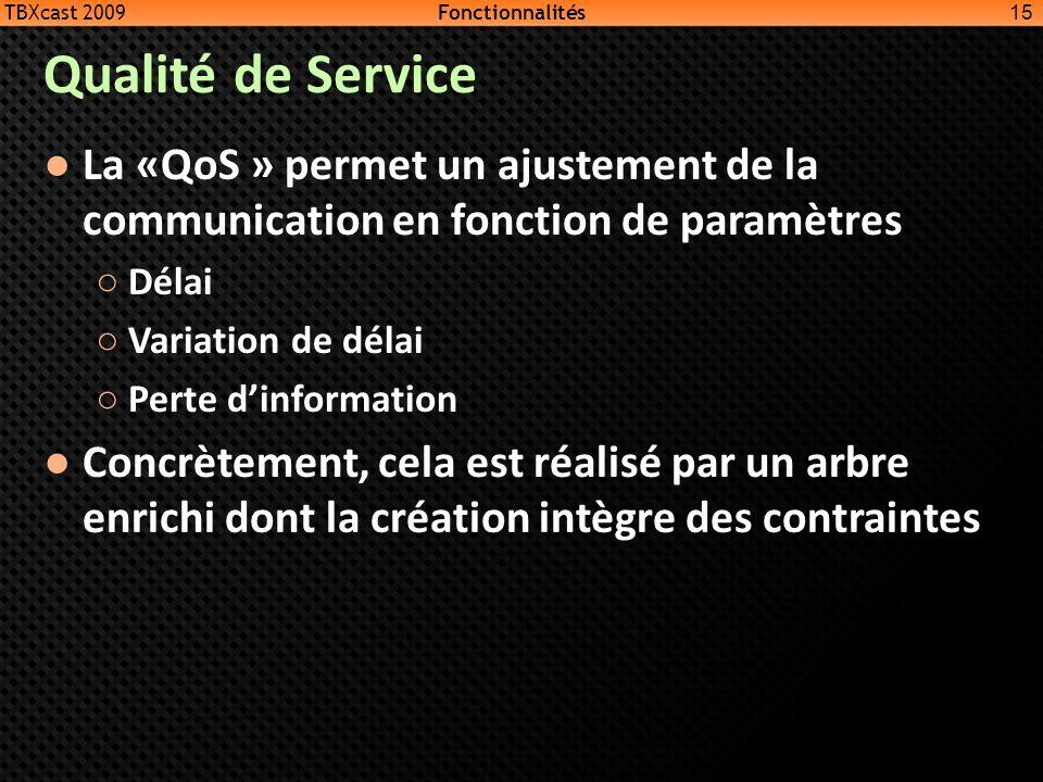 Qualité de Service La «QoS » permet un ajustement de la communication en fonction de paramètres Délai Variation de délai Perte dinformation Concrèteme