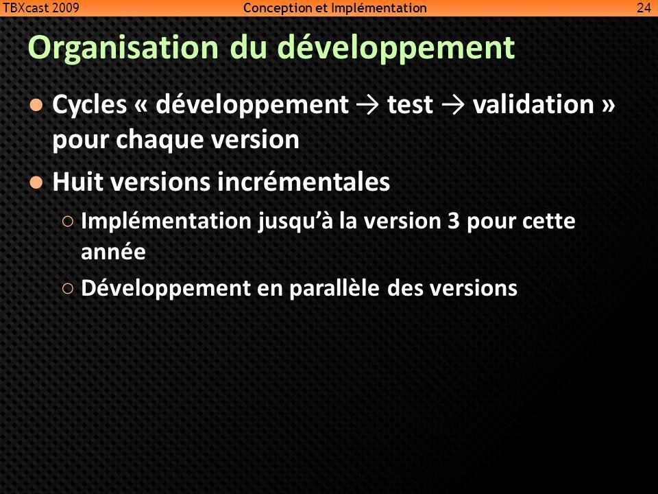 Organisation du développement Cycles « développement test validation » pour chaque version Huit versions incrémentales Implémentation jusquà la versio