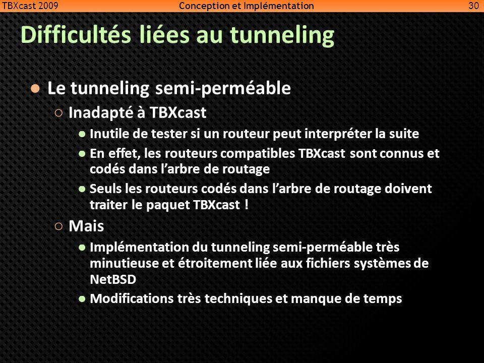 Difficultés liées au tunneling Le tunneling semi-perméable Inadapté à TBXcast Inutile de tester si un routeur peut interpréter la suite En effet, les