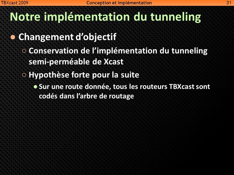 Notre implémentation du tunneling Changement dobjectif Conservation de limplémentation du tunneling semi-perméable de Xcast Hypothèse forte pour la su