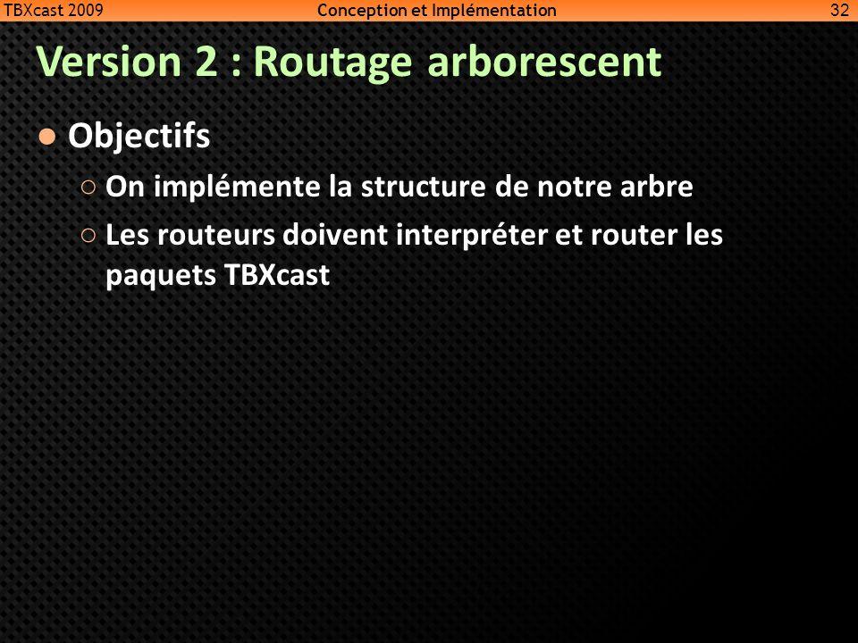 Version 2 : Routage arborescent Objectifs On implémente la structure de notre arbre Les routeurs doivent interpréter et router les paquets TBXcast 32