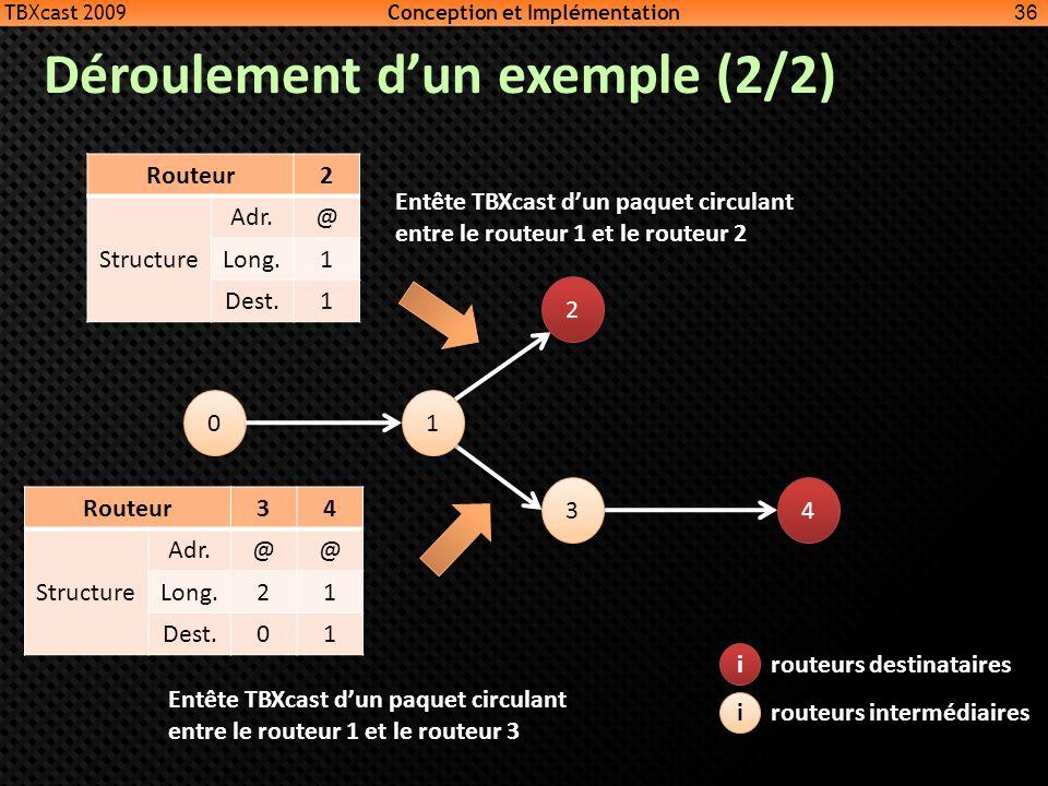 Déroulement dun exemple (2/2) Routeur2 Structure Adr.@ Long.1 Dest.1 36 Routeur34 Structure Adr.@@ Long.21 Dest.01 i i i i routeurs destinataires rout