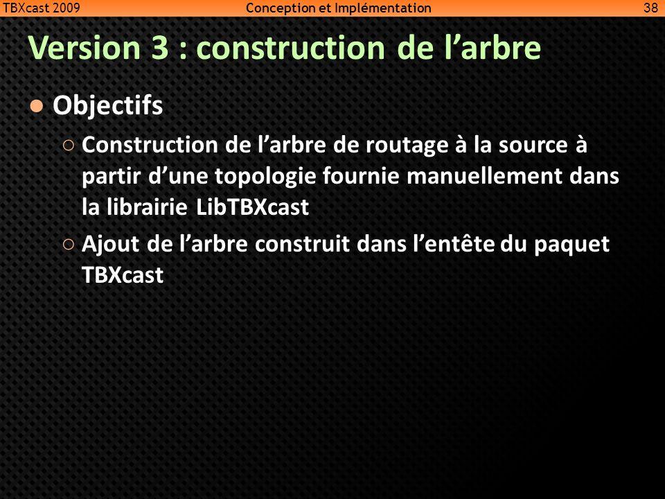 Version 3 : construction de larbre Objectifs Construction de larbre de routage à la source à partir dune topologie fournie manuellement dans la librai