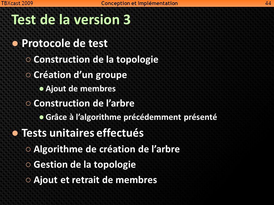 Test de la version 3 Protocole de test Construction de la topologie Création dun groupe Ajout de membres Construction de larbre Grâce à lalgorithme pr