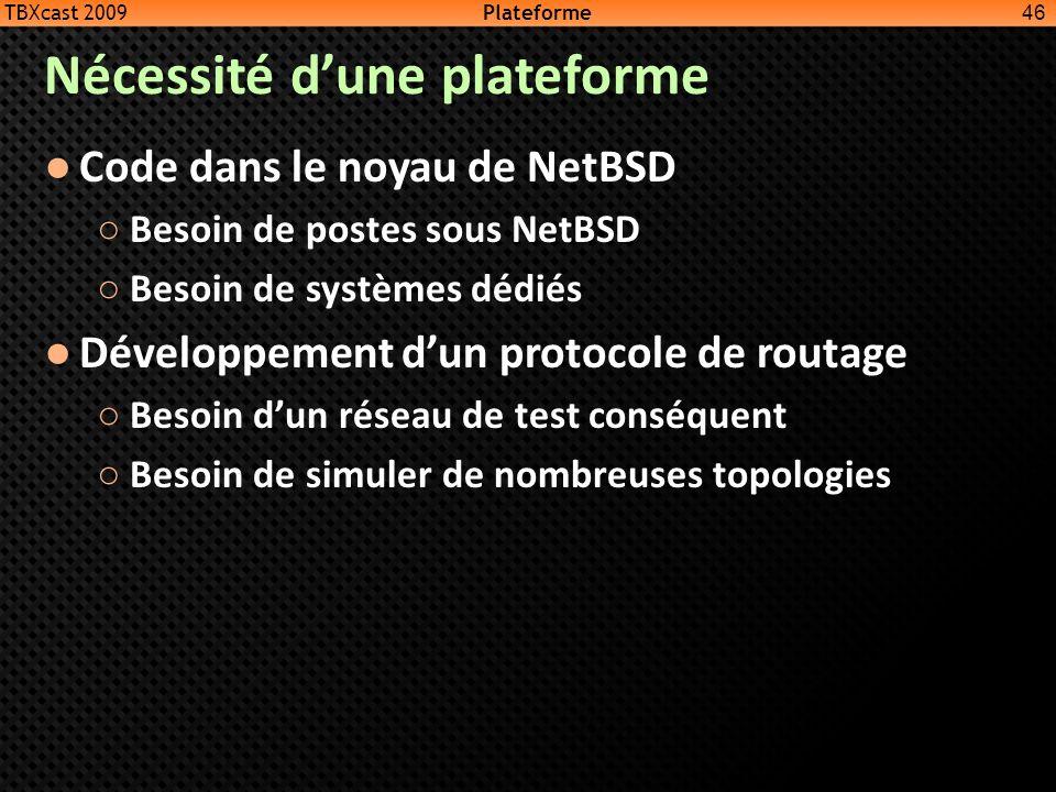 Nécessité dune plateforme Code dans le noyau de NetBSD Besoin de postes sous NetBSD Besoin de systèmes dédiés Développement dun protocole de routage B
