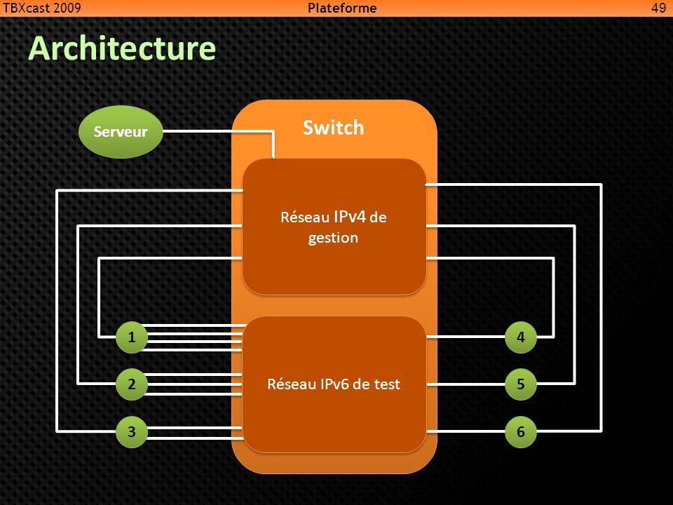 Architecture 49 TBXcast 2009 Plateforme Switch Réseau IPv4 de gestion Serveur 4 4 5 5 6 6 1 1 Réseau IPv6 de test 2 2 3 3