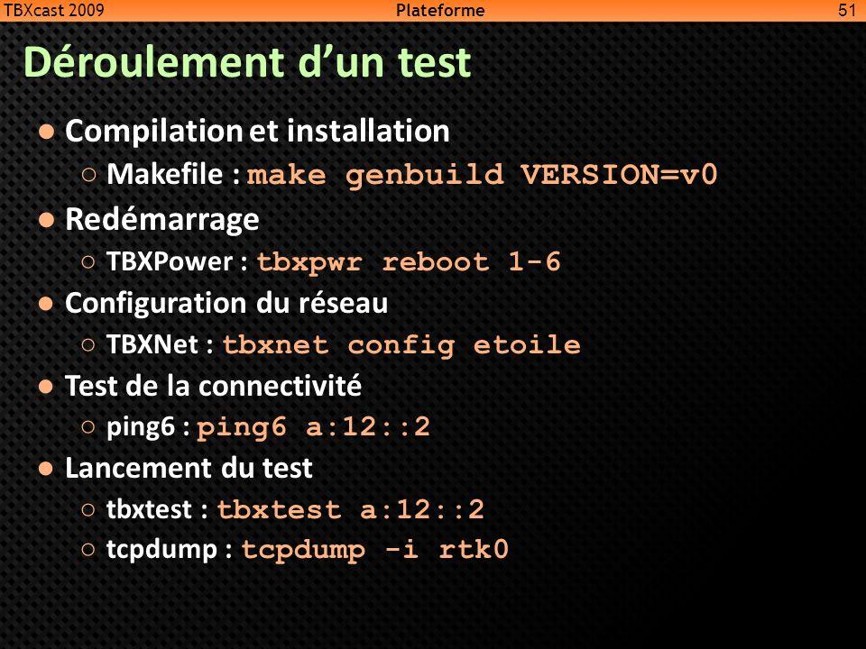 Déroulement dun test Compilation et installation Makefile : make genbuild VERSION=v0 Redémarrage TBXPower : tbxpwr reboot 1-6 Configuration du réseau