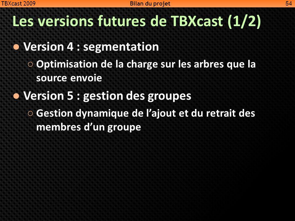 Les versions futures de TBXcast (1/2) Version 4 : segmentation Optimisation de la charge sur les arbres que la source envoie Version 5 : gestion des g