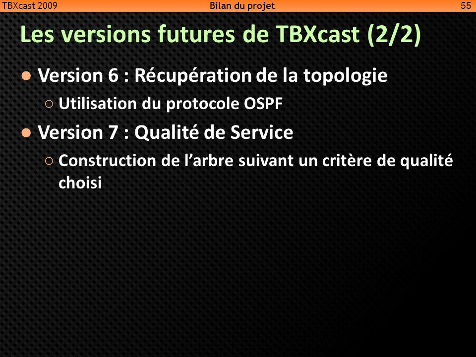 Les versions futures de TBXcast (2/2) Version 6 : Récupération de la topologie Utilisation du protocole OSPF Version 7 : Qualité de Service Constructi