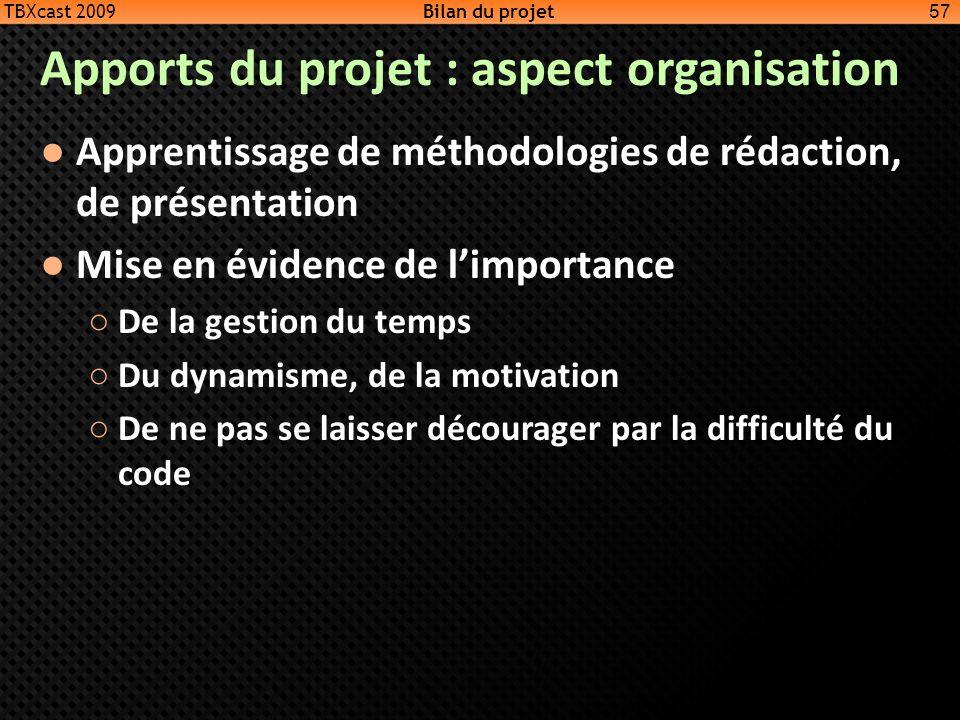 Apports du projet : aspect organisation Apprentissage de méthodologies de rédaction, de présentation Mise en évidence de limportance De la gestion du