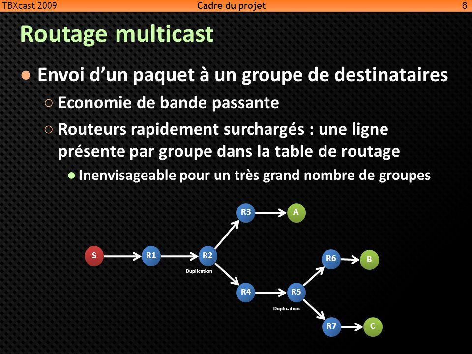 Routage multicast Envoi dun paquet à un groupe de destinataires Economie de bande passante Routeurs rapidement surchargés : une ligne présente par gro