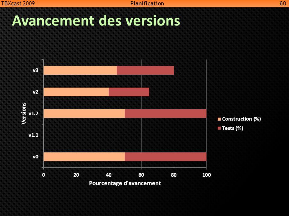 Avancement des versions 60 TBXcast 2009 Planification