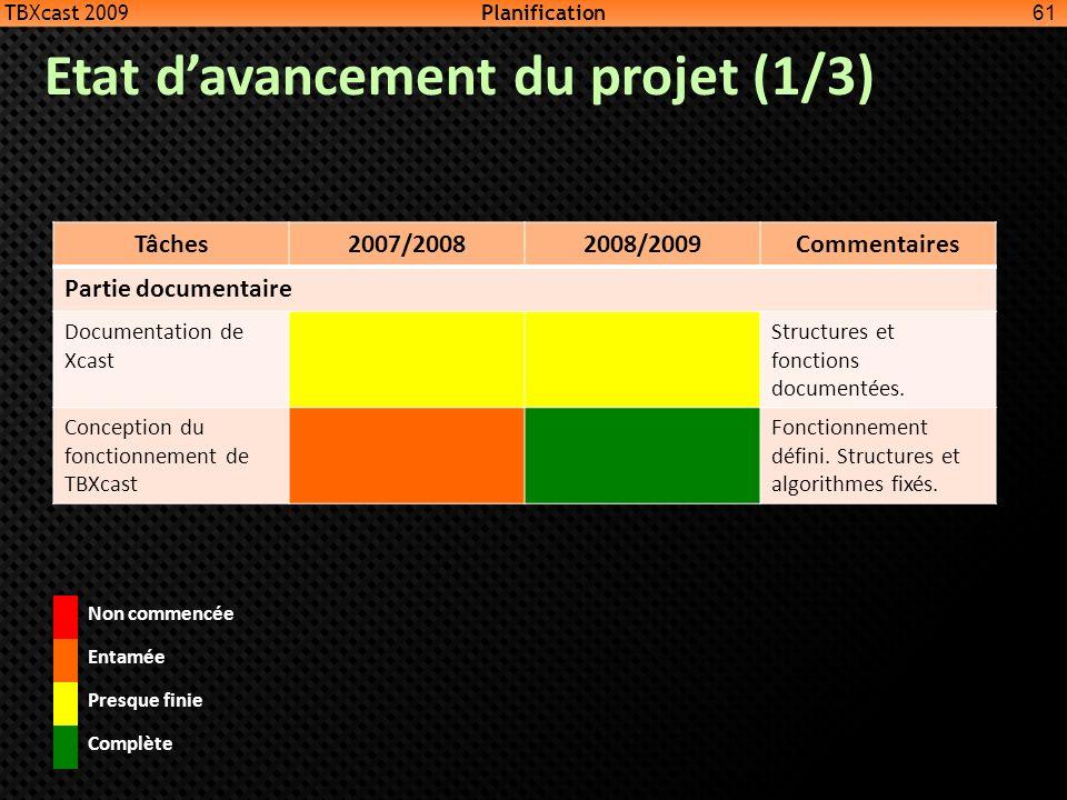 Etat davancement du projet (1/3) 61 Tâches2007/20082008/2009Commentaires Partie documentaire Documentation de Xcast Structures et fonctions documentée