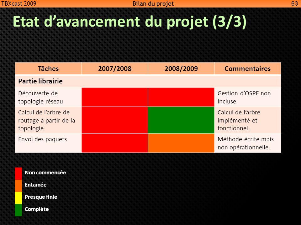 Etat davancement du projet (3/3) 63 Tâches2007/20082008/2009Commentaires Partie librairie Découverte de topologie réseau Gestion dOSPF non incluse. Ca