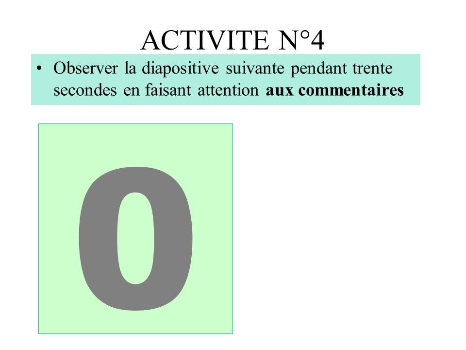 ACTIVITE N°4 543210 Observer la diapositive suivante pendant trente secondes en faisant attention aux commentaires