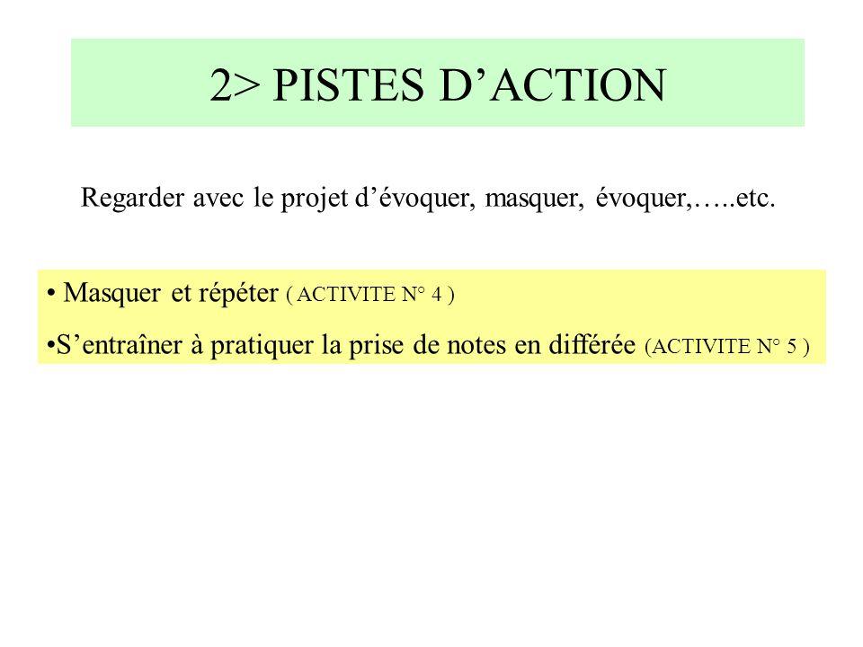 2> PISTES DACTION Regarder avec le projet dévoquer, masquer, évoquer,…..etc.