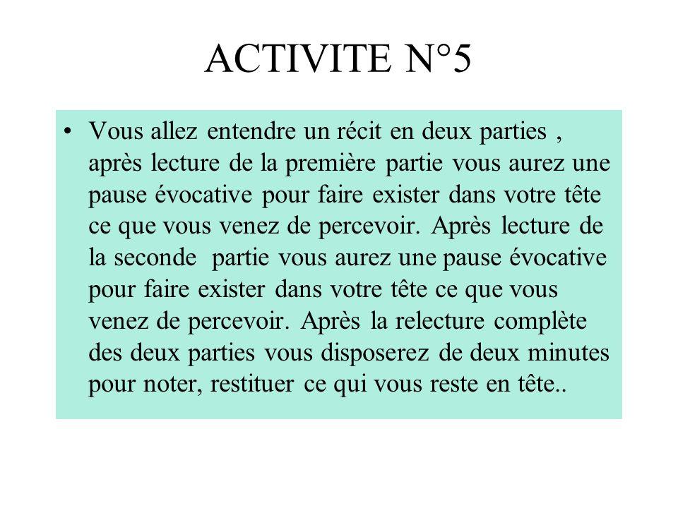 2> PISTES DACTION Regarder avec le projet dévoquer, masquer, évoquer,…..etc. Masquer et répéter ( ACTIVITE N° 4 ) Sentraîner à pratiquer la prise de n