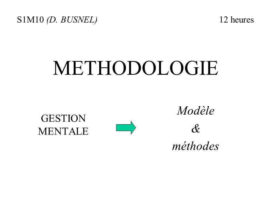 METHODOLOGIE GESTION MENTALE Modèle & méthodes S1M10 (D. BUSNEL)12 heures