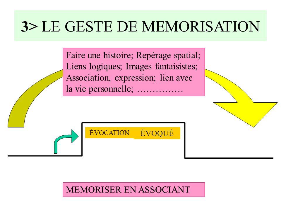 ÉVOCATION 3> LE GESTE DE MEMORISATION ÉVOQUÉ Faire une histoire; Repérage spatial; Liens logiques; Images fantaisistes; Association, expression; lien avec la vie personnelle; …………… MEMORISER EN ASSOCIANT