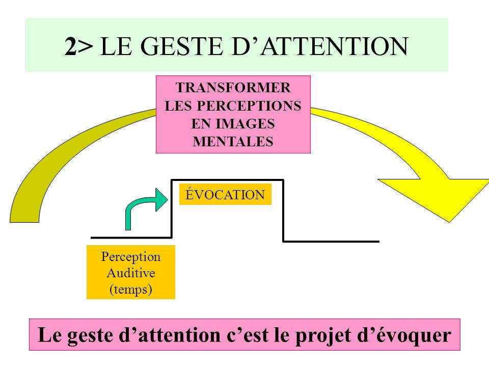 Le chapeau gestion mentale Perception Auditive (temps) ÉVOCATION 2> LE GESTE DATTENTION ATTENTION TRANSFORMER LES PERCEPTIONS EN IMAGES MENTALES Le geste dattention cest le projet dévoquer