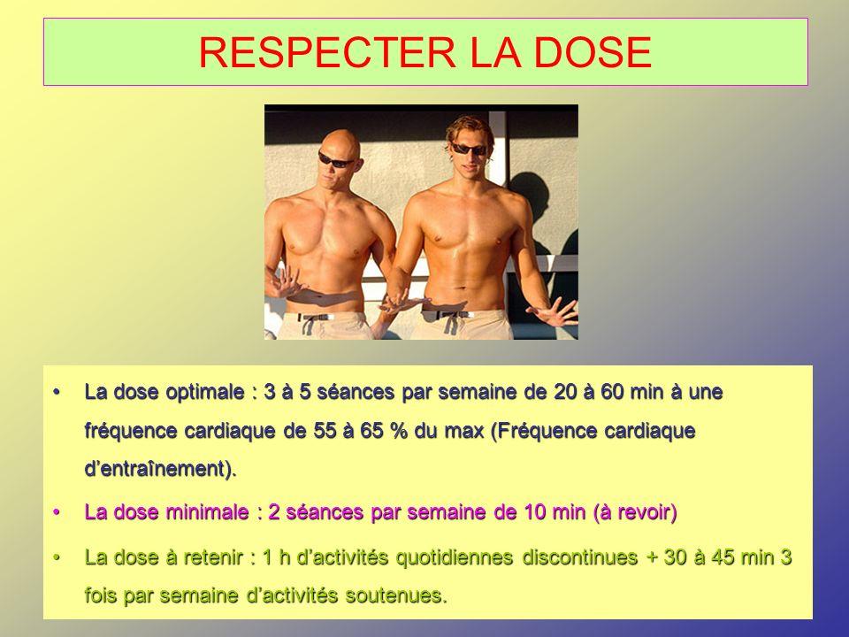 RESPECTER LA DOSE La dose optimale : 3 à 5 séances par semaine de 20 à 60 min à une fréquence cardiaque de 55 à 65 % du max (Fréquence cardiaque dentr