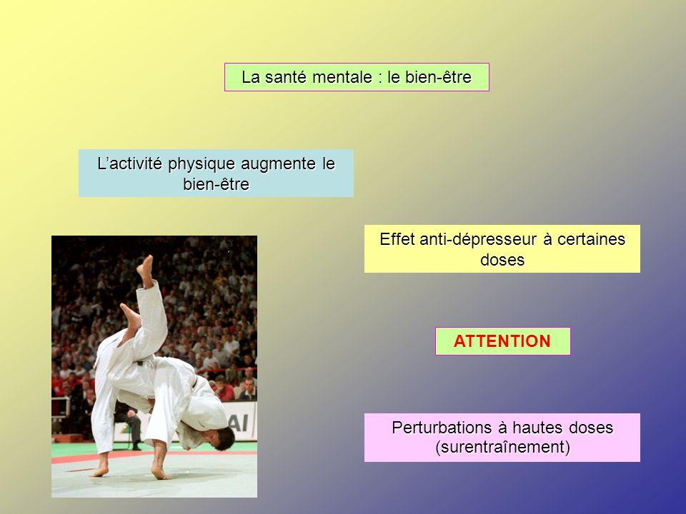 La santé mentale : le bien-être Lactivité physique augmente le bien-être Effet anti-dépresseur à certaines doses Perturbations à hautes doses (surentr