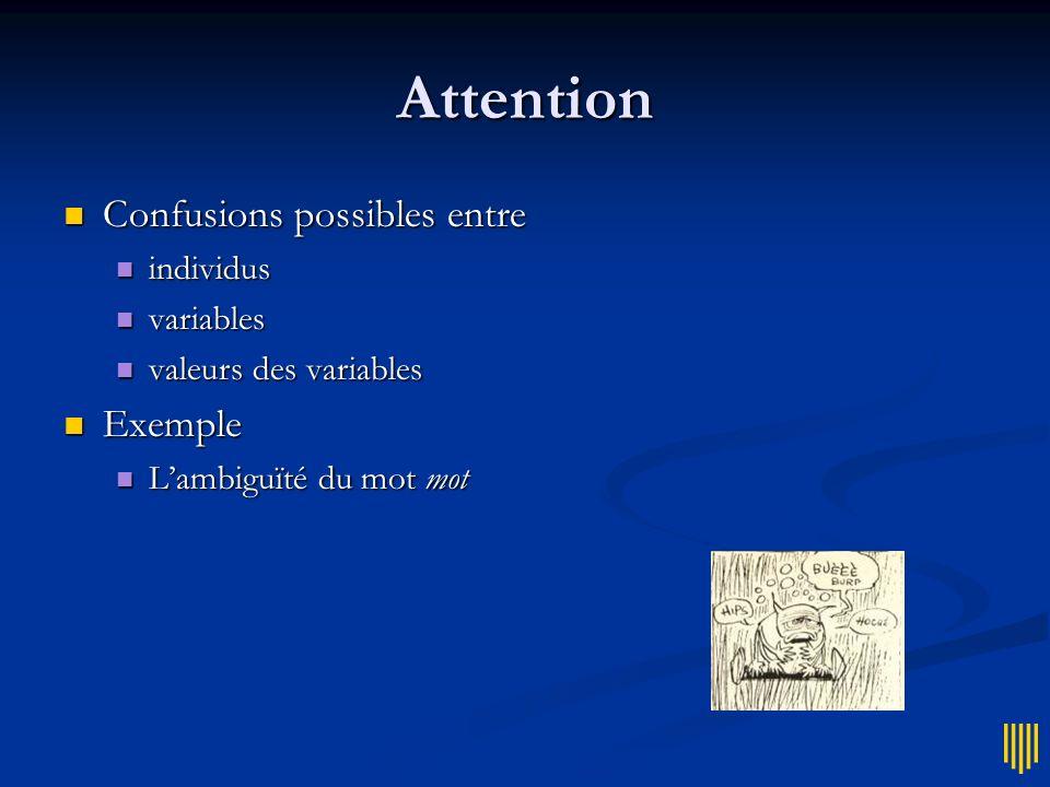 Attention Confusions possibles entre Confusions possibles entre individus individus variables variables valeurs des variables valeurs des variables Exemple Exemple Lambiguïté du mot mot Lambiguïté du mot mot