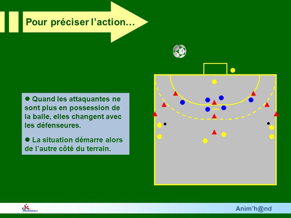 Animh@nd Quand les attaquantes ne sont plus en possession de la balle, elles changent avec les défenseures. La situation démarre alors de lautre côté