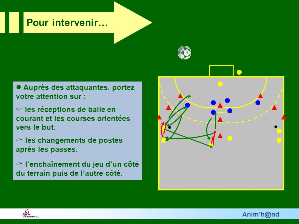 Animh@nd Auprès des attaquantes, portez votre attention sur : les réceptions de balle en courant et les courses orientées vers le but.