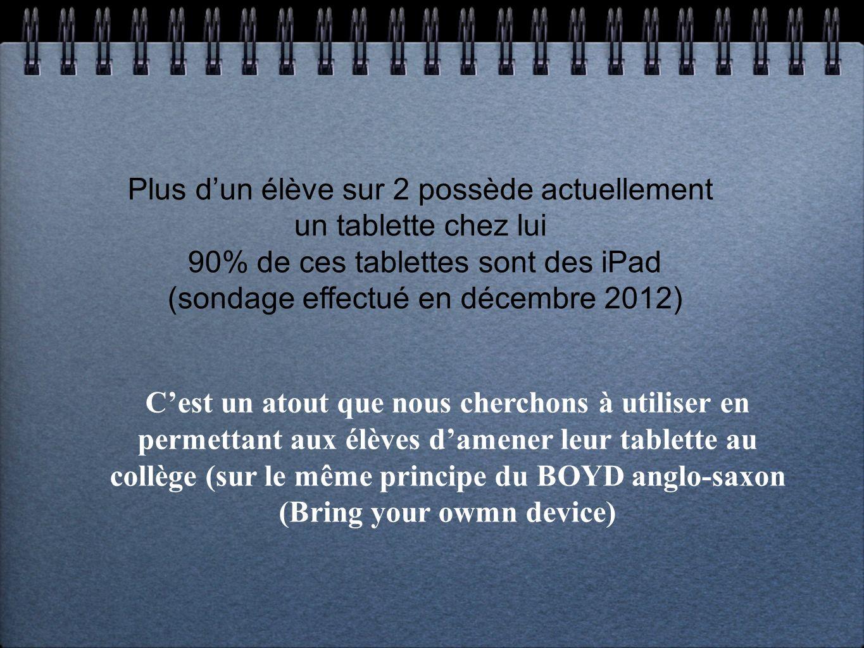 Plus dun élève sur 2 possède actuellement un tablette chez lui 90% de ces tablettes sont des iPad (sondage effectué en décembre 2012) Cest un atout que nous cherchons à utiliser en permettant aux élèves damener leur tablette au collège (sur le même principe du BOYD anglo-saxon (Bring your owmn device)