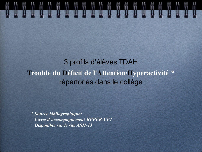 3 profils délèves TDAH Trouble du Déficit de l Attention/Hyperactivité * répertoriés dans le collège * Source bibliographique: Livret daccompagnement REPER-CE1 Disponible sur le site ASH-13