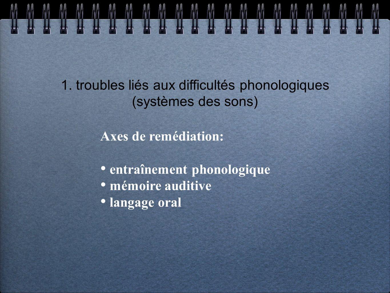 1. troubles liés aux difficultés phonologiques (systèmes des sons) Axes de remédiation: entraînement phonologique mémoire auditive langage oral