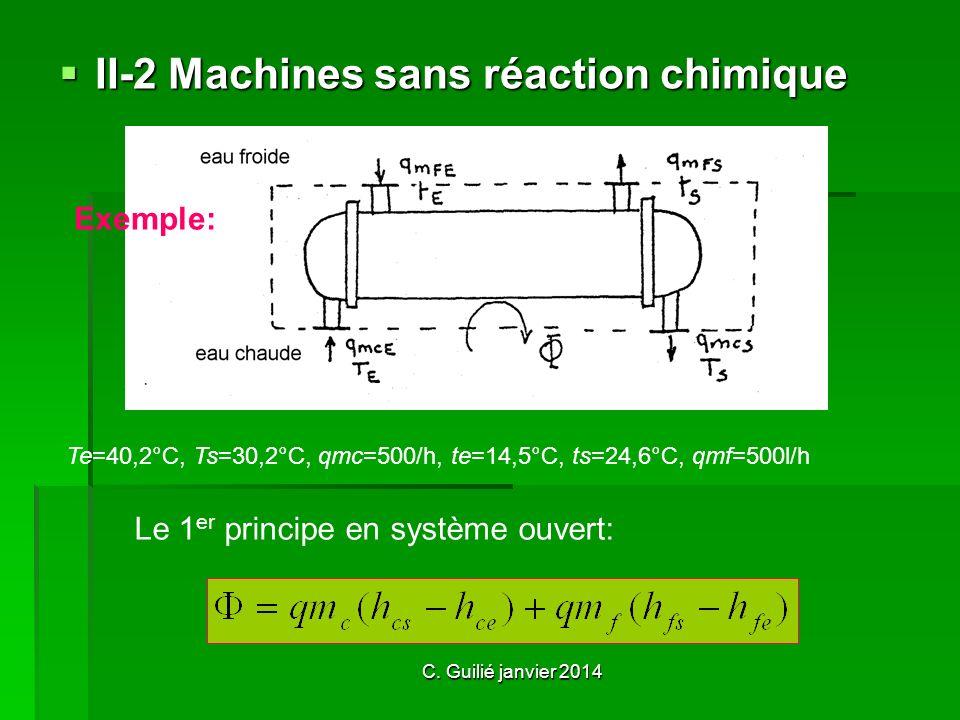 C. Guilié janvier 2014 II-2 Machines sans réaction chimique Te=40,2°C, Ts=30,2°C, qmc=500/h, te=14,5°C, ts=24,6°C, qmf=500l/h Le 1 er principe en syst