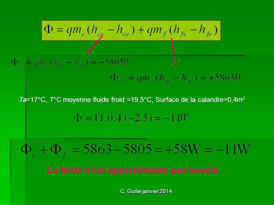 Ta=17°C, T°C moyenne fluide froid =19,5°C, Surface de la calandre=0,4m 2 Le bilan nest apparemment pas bouclé…