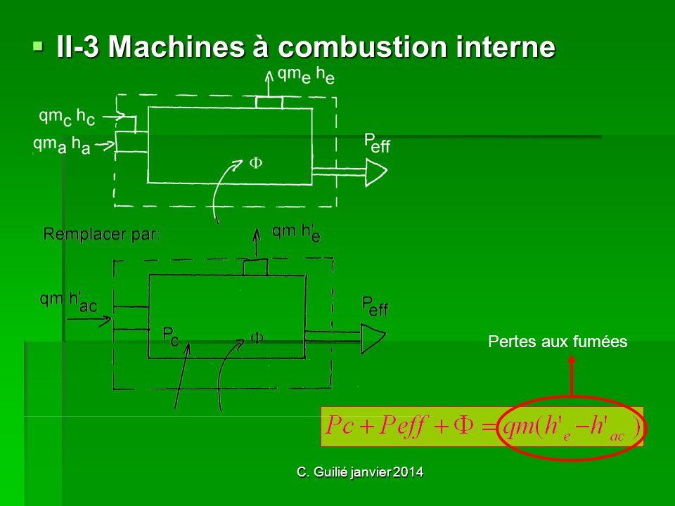C. Guilié janvier 2014 II-3 Machines à combustion interne Pertes aux fumées